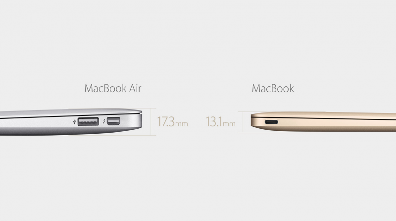 Thinner-MacBook